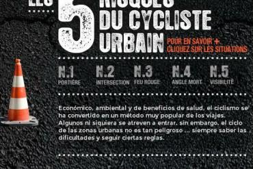 Los 5 riesgos más importantes del ciclista urbano - Tienes que evitarlos - Destacado