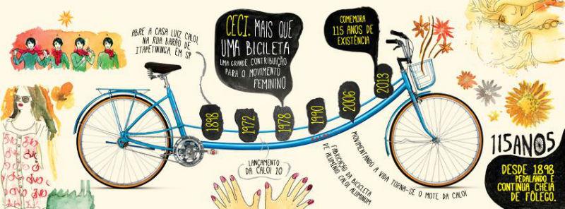 Bicicletas Caloi en Brasil - Dorel Industries