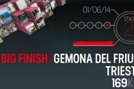 como es la etapa 21 del Giro de Italia 2014 Ultima Etapa