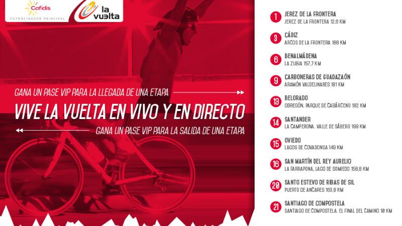 Participa del Sorteo de la Vuelta de Espana 2014