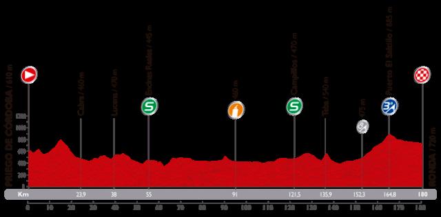 Perfil tecnico como es la etapa 5 de la Vuelta a Espana 2014
