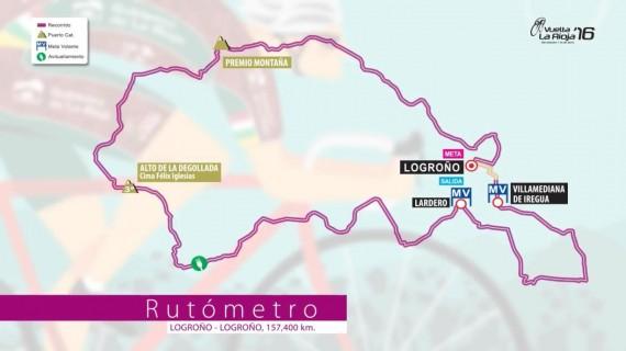 Recorrido de la Vuelta a La Rioja 2016