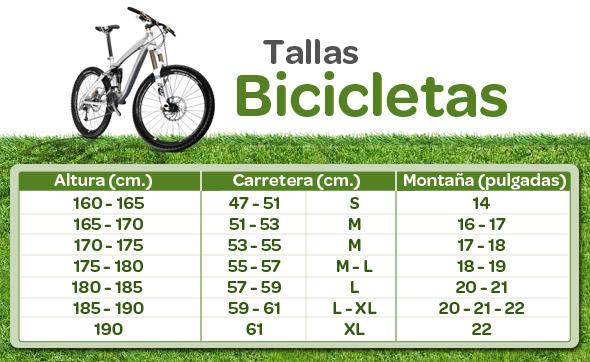 Talle de Bicicleta - Revista de Bicicletas - Tamaño de cuadro