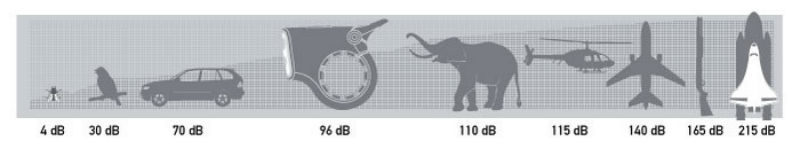 Informacion sobre DB ORP - Accesorio para bicicletas - Revista de bicicletas