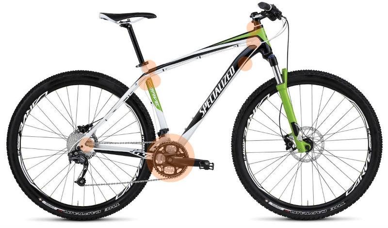 Que controlar antes de comprar una bicicleta usada