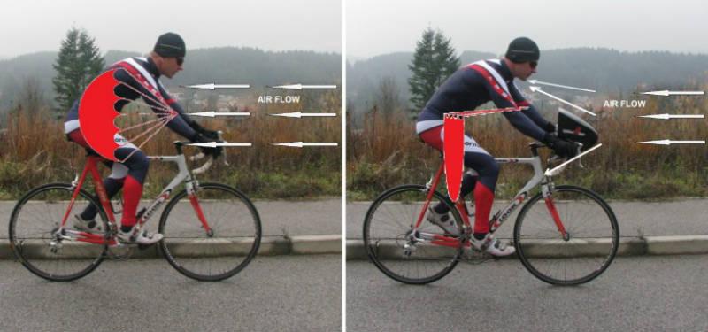 Speed Up Bag - Accesorio para bicicletas - Alforja para bicicletas - Bolso para manillar