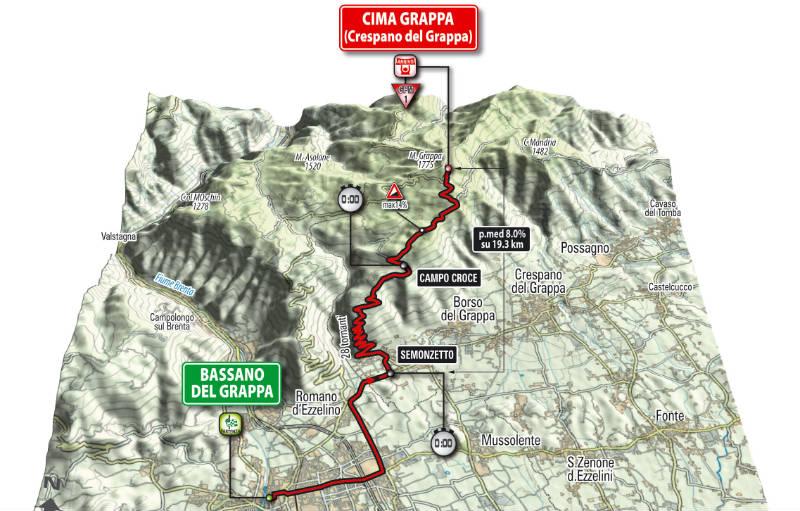 Detalles como es la etapa 19 del Giro de Italia 2014