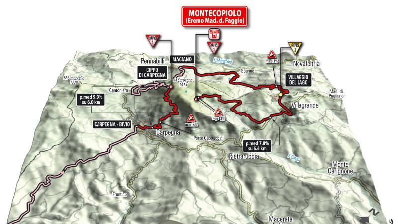 detalles tecnicos de las subidas de la etapa 8 del Giro de Italia 2014
