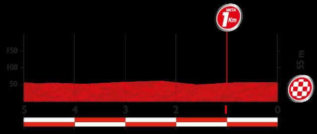 ultimos kilometros de la primera etapa de la vuelta de espana 2014