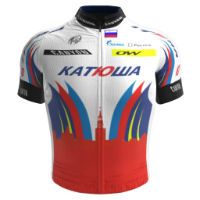 TEAM-KATUSHA-2015